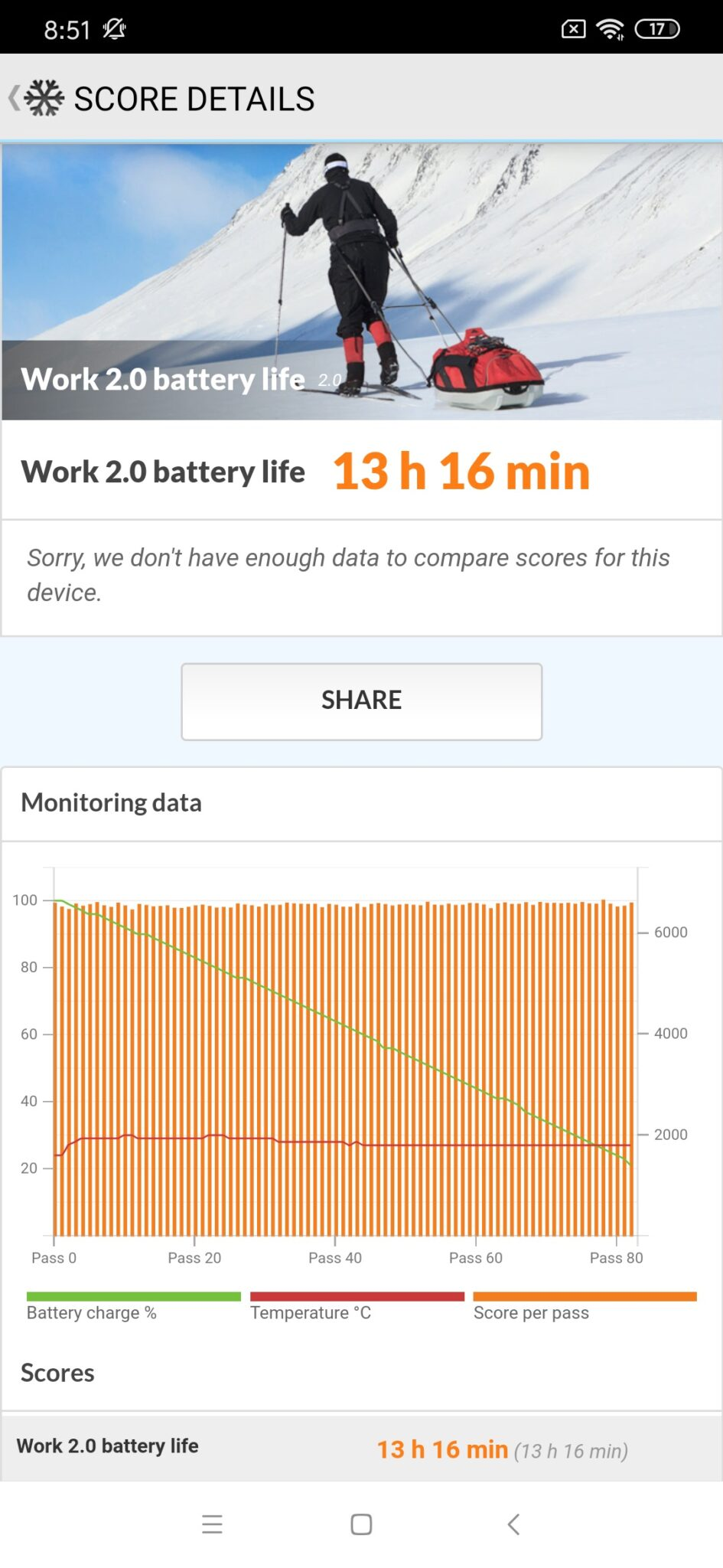 Redmi-Note-8-Smartphone-battery-benchmark