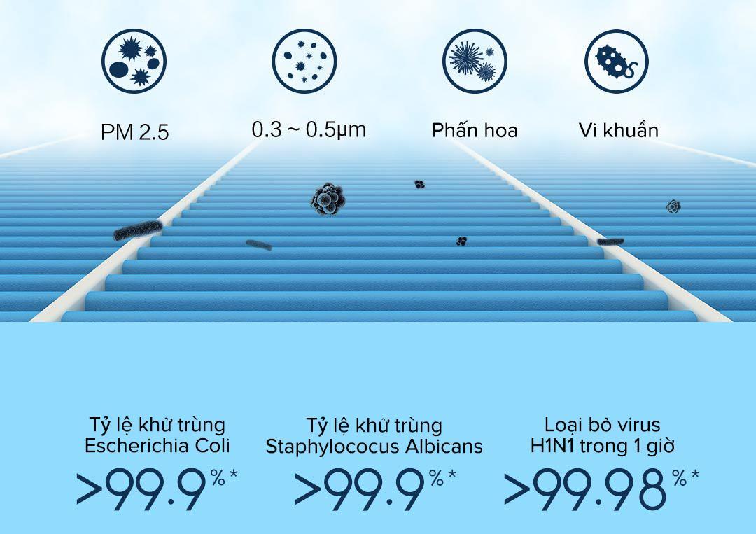 Lõi lọc không khí Xiaomi Air Purifier Filter tiêu chuẩn