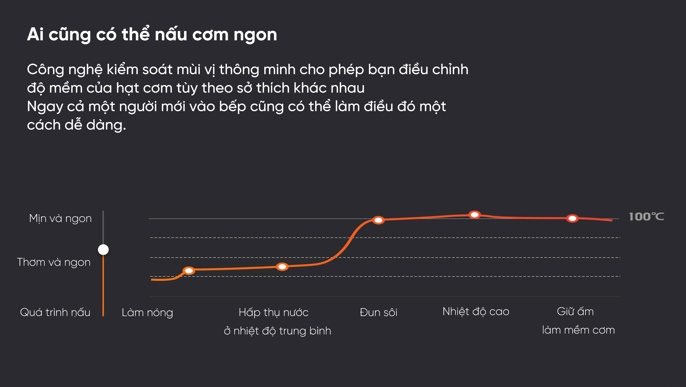 noi-com-dien-cao-tan-thong-minh-xiaomi-4l-IHFB02CM-8