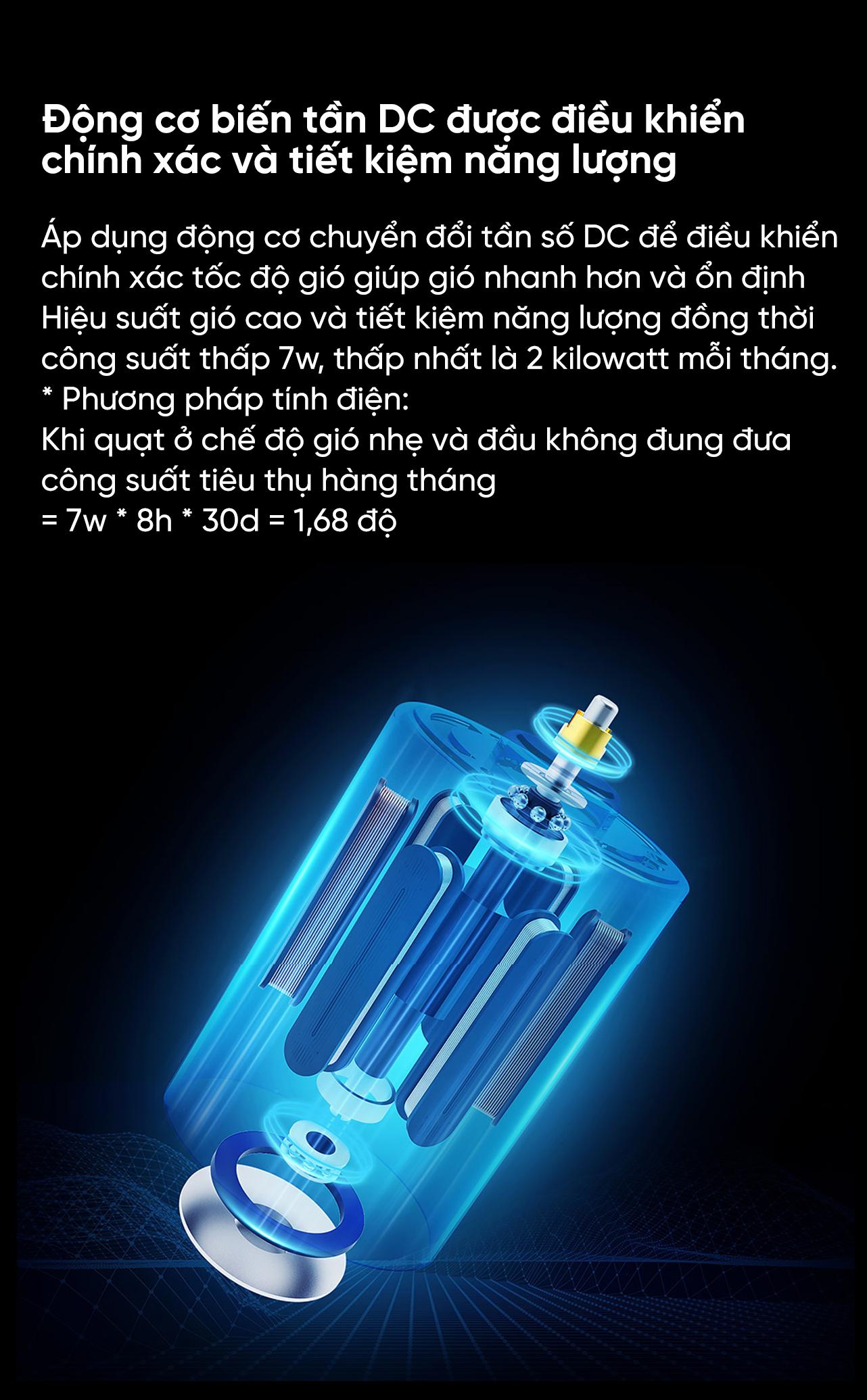 quat-thap-thong-minh-ss4-9